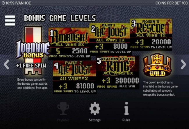 Company featuring the Video Slots Ivanhoe with a maximum payout of $300,000