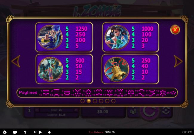 Slotastic featuring the Video Slots I, Zombie with a maximum payout of $12,500