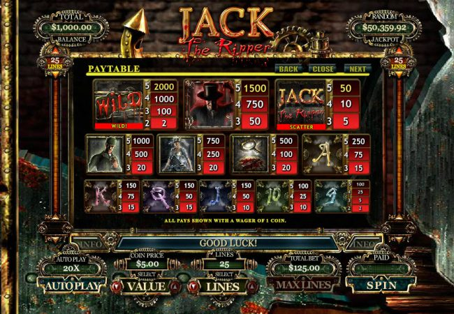 La Riviera featuring the Video Slots Jack the Ripper with a maximum payout of $10,000