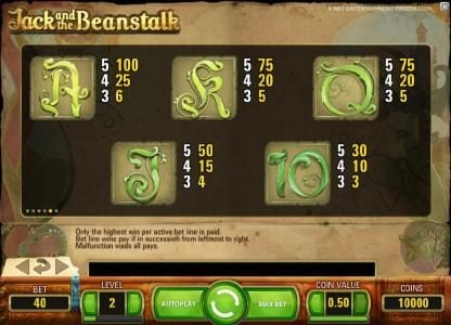 Casinsi featuring the Video Slots Jack and the Beanstalk with a maximum payout of $15,000