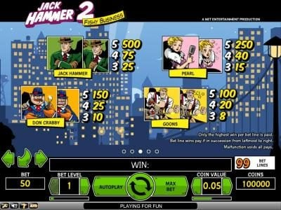 Chanz featuring the Video Slots Jack Hammer 2 - Fishy Business with a maximum payout of $495,000