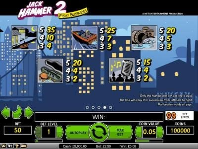 Free Spins featuring the Video Slots Jack Hammer 2 - Fishy Business with a maximum payout of $495,000