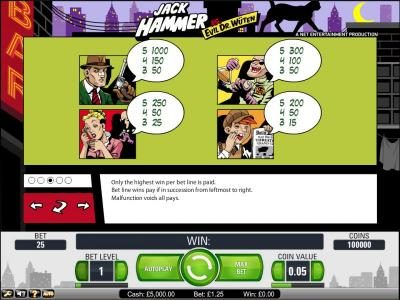 DruckGluck featuring the Video Slots Jack Hammer Vs. Evil Dr. Wuten with a maximum payout of $10,000