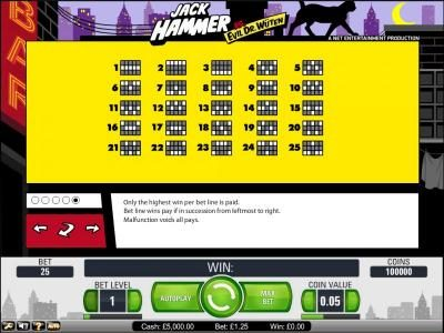 Cheeky Riches featuring the Video Slots Jack Hammer Vs. Evil Dr. Wuten with a maximum payout of $10,000