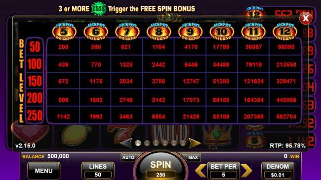Jackpot Pays