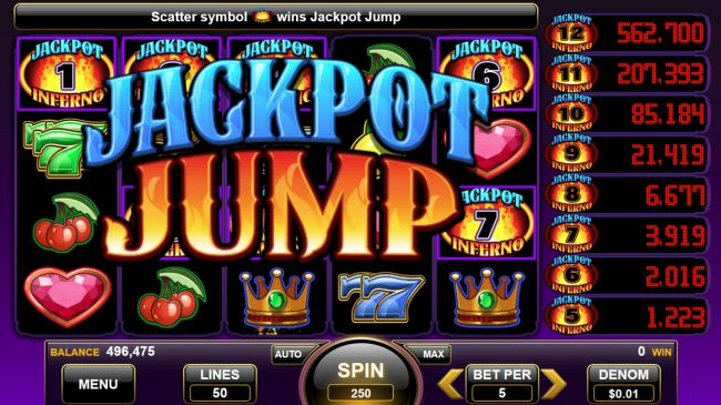 Jackpot Jump activated