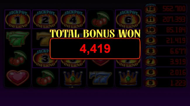Total bonus payout 4419 coins