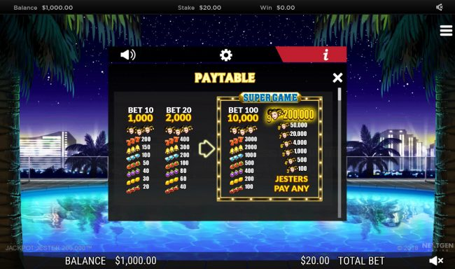 Crazy vegas featuring the Video Slots Jackpot Jester 200000 with a maximum payout of $200,000
