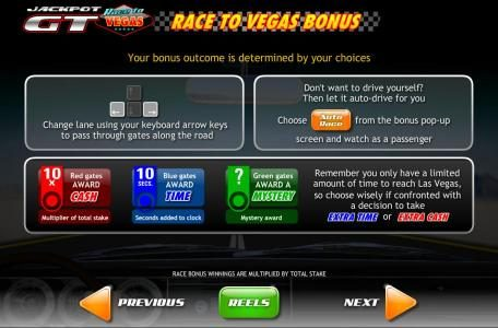 My Bet featuring the Video Slots Jackpot GT Race to Vegas with a maximum payout of 1,000x