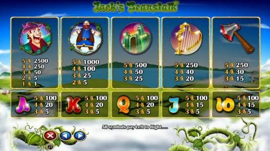 Slot game symbols paytable - symbols include Jack, the Giant, magic beans, a goose, a castle, a harp and an axe.