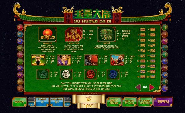 Jade Emperor :: Paytable
