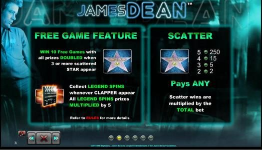 Free Games feature - Win 10 free games with all prizes doubled when 3 scattered STAR appear. Collect Legend Spins whenever MOVIE CLAPPER appear, All Legend Spins prizes multiplied by 5. Scatter symbol paytable.