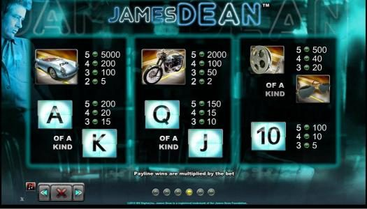 Vegas Winner featuring the Video Slots James Dean with a maximum payout of $12,500