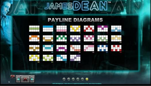 Payline Diagrams 1-25