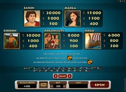 First Web featuring the Video Slots Jason and the Golden Fleece with a maximum payout of $20,000