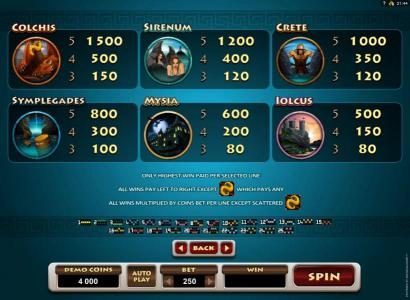 Mongoose Casino featuring the Video Slots Jason and the Golden Fleece with a maximum payout of $20,000