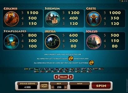 Come On featuring the Video Slots Jason and the Golden Fleece with a maximum payout of $20,000