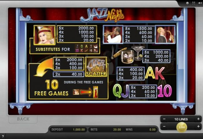 Jazz Nights :: Slot game symbols paytable featuring roaring 1920s nightclub inspired icons.