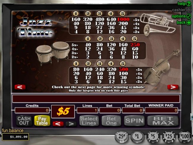 Royal Ace featuring the Video Slots Jazz Time with a maximum payout of $50,000
