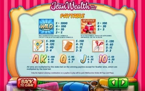 Fruity Casa featuring the Video Slots Jean Wealth with a maximum payout of $50,000