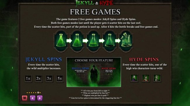 Jekyll & Hyde :: The game features 3 free games modes: Jekyll Spins and Hyde Spins. Both free games modes last until the player gets 4 scatter hits on the last reel. Every time the scatter hits, part of the potion is used up. After 4 hits the bottle breaks and free games