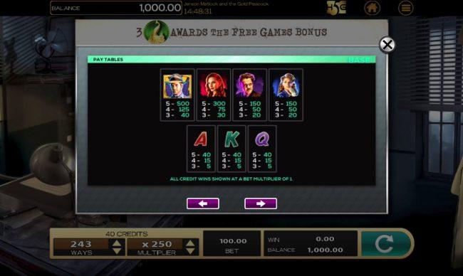 Jensen Matlock Gold Peacock :: Paytable