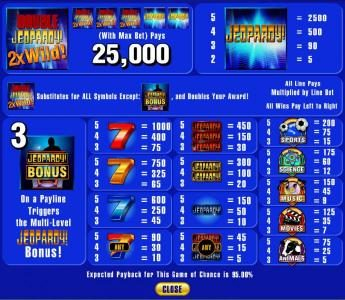 Jeopardy :: Slot game symbols paytable. The daily double 2x wild icon is the highest valued symbol on the game board with max bet pays 25,000