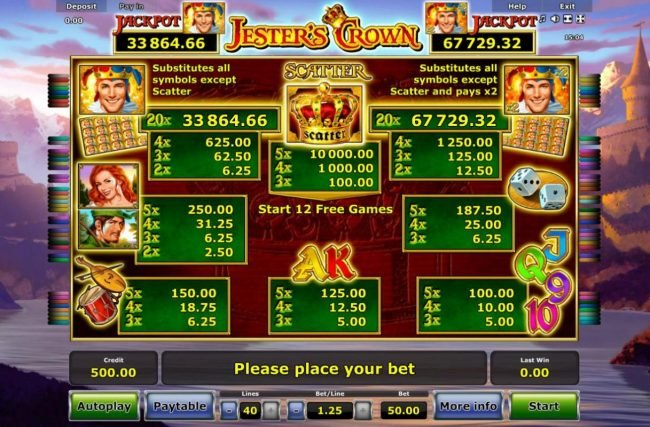 Jester's Crown :: Slot game symbols paytable.
