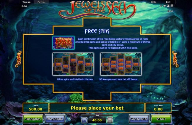 Free Spins - Each combination of five Free Spins scatter symbols across all reels awards 8 free spins and bonus of total bet x1 up to maximum of 96 free spins and x12 bonus. Free spins can be re-triggered within free spins.