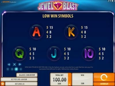 YouWin featuring the Video Slots Jewel Blast with a maximum payout of $50,000