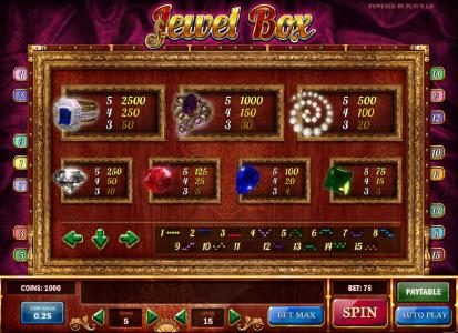 Wild Jackpots featuring the Video Slots Jewel Box with a maximum payout of $625