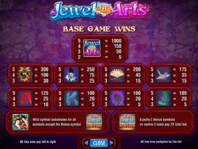 Wild Slots featuring the Video Slots Jewel of the Arts with a maximum payout of $250,000