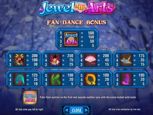 Stan James featuring the Video Slots Jewel of the Arts with a maximum payout of $250,000