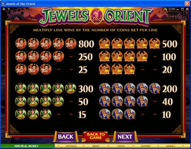 Lucky247 featuring the Video Slots Jewels of the Orient with a maximum payout of $62,500
