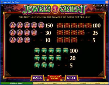 Phoenician featuring the Video Slots Jewels of the Orient with a maximum payout of $62,500