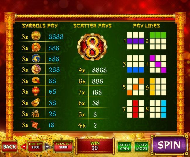 Slot game symbols paytable and Payline Diagrams 1-8.