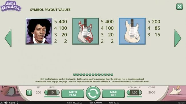 Royal House featuring the Video Slots Jimi Hendrix with a maximum payout of $80,000
