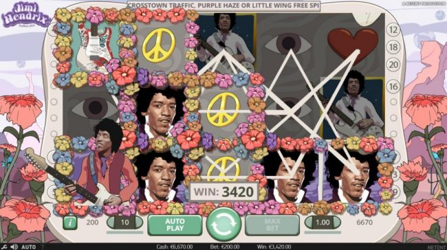 Maxino featuring the Video Slots Jimi Hendrix with a maximum payout of $80,000