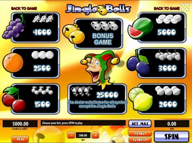 Royale24 Casino