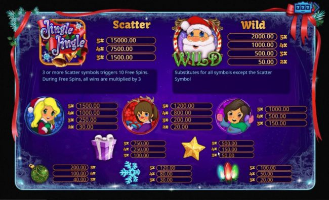 Split Aces featuring the Video Slots Jingle Jingle with a maximum payout of $450,000
