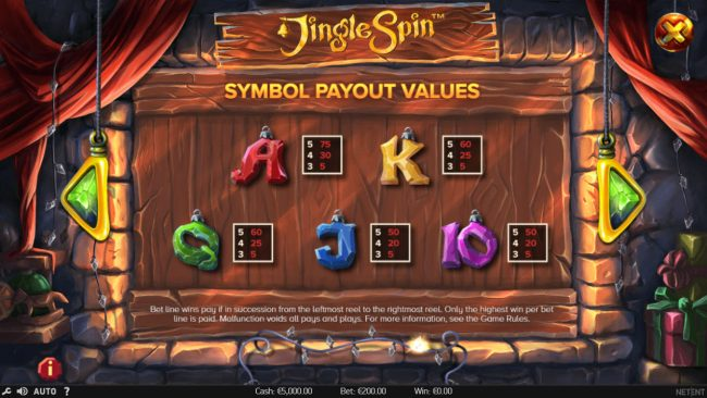 Norskespill featuring the Video Slots Jingle Spins with a maximum payout of $94,750