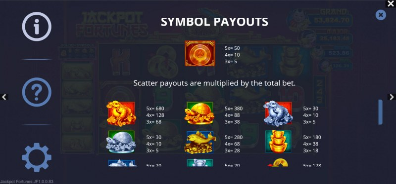 Jackpot Fortunes :: Paytable
