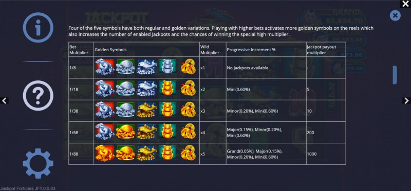 Jackpot Fortunes :: Feature Rules