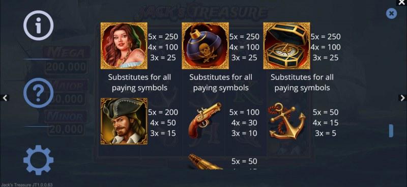 Jack's Treasure :: Paytable - High Value Symbols