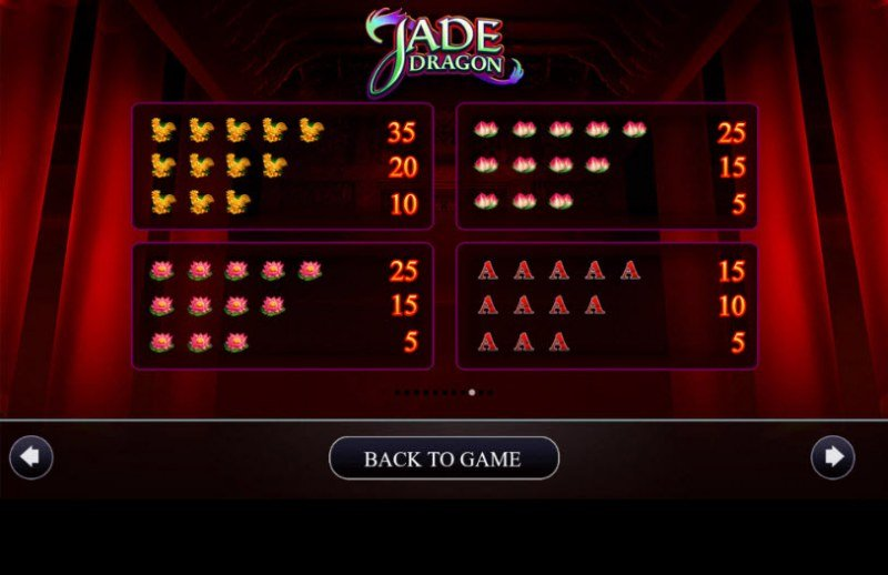 Jade Dragon :: Paytable - Medium Value Symbols