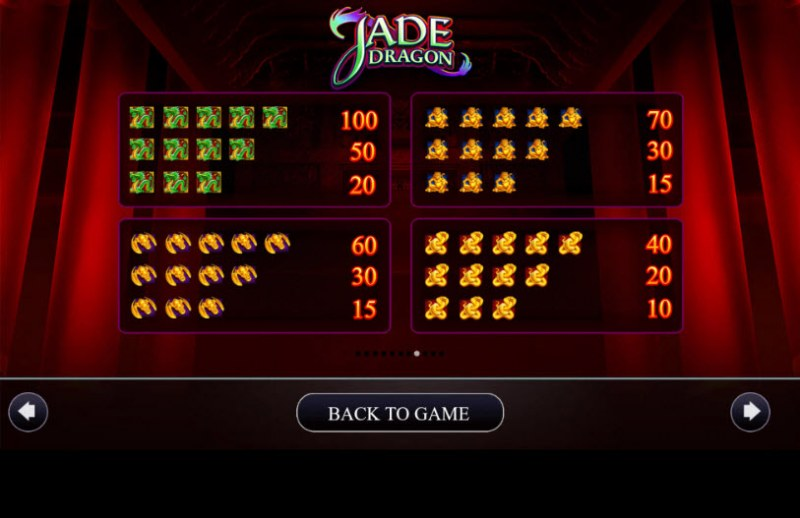 Jade Dragon :: Paytable - High Value Symbols