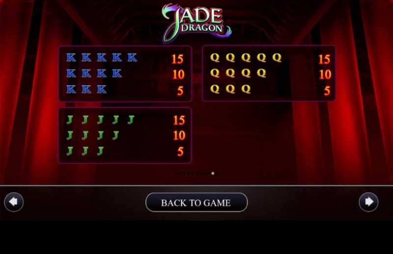 Jade Dragon :: Paytable - Low Value Symbols