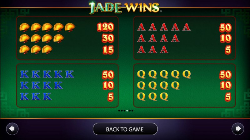 Jade Wins :: Paytable - Medium Value Symbols