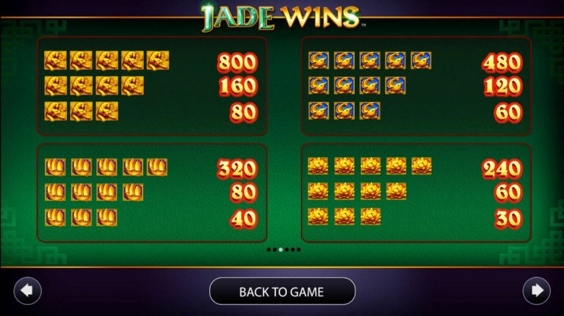 Jade Wins :: Paytable - High Value Symbols