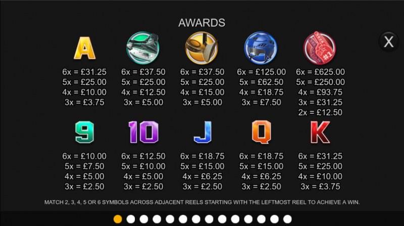 Jagr's Super Slot :: Paytable